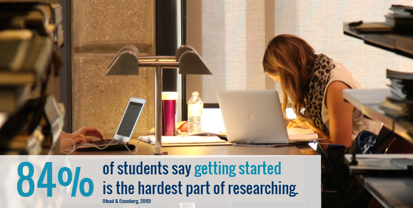 girl studies with laptop.  caption says 84% of students say getting started is the hardest part of researching