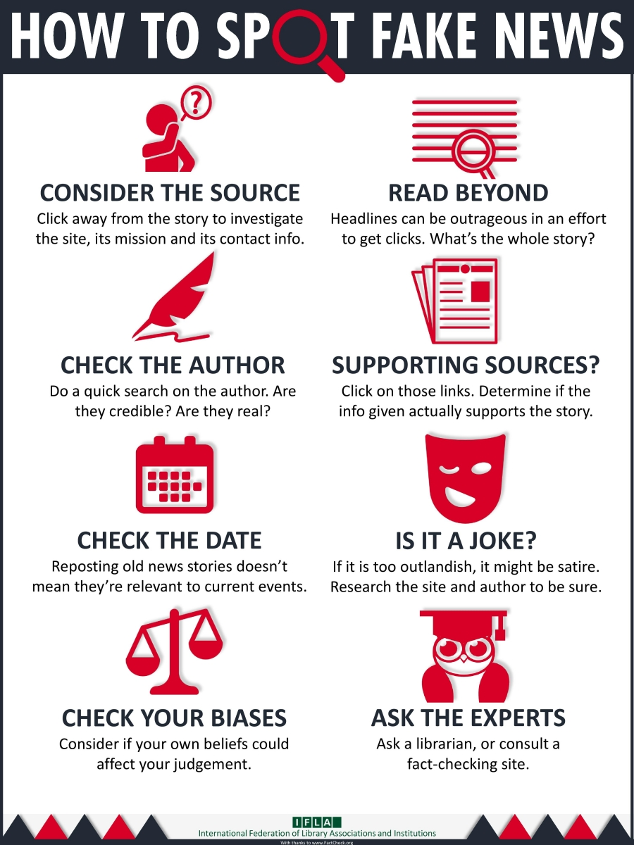 Infographic on how to spot fake news